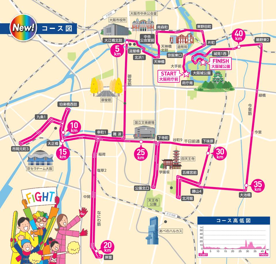 大阪馬拉松 比賽路線圖